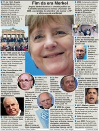 POLÍTICA: Fim da era Merkel infographic