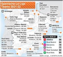 FUSSBALL: Spanische La Liga Teams 2021-22 infographic