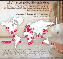 أعمال: ازدحام تشهده ناقلات الحاويات جراء كوفيد infographic