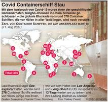 WIRTSCHAFT: Covid verursacht Containerschiff Stau infographic
