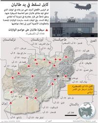 عسكري: كابل تسقط في يد طالبان infographic