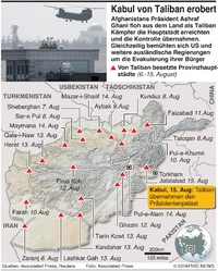 MILITÄR: Taliban erobern Kabul infographic