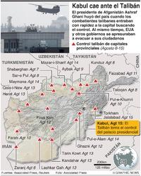 EJÉRCITOS: Kabul cae ante el Talibán (1) infographic