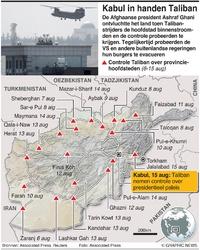 MILITARY: Taliban vallen Kabul binnen (1) infographic