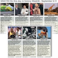 HISTORY: On this day September 5-11, 2021 (week 36) infographic