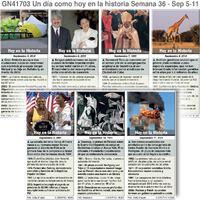 HISTORIA: Un día como hoy Septiembre 5-11, 2021 (semana 36) infographic