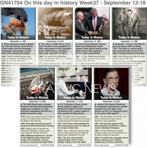 On this day September 12-18, 2021 (week 37) infographic