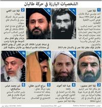 عسكري: زعماء طالبان infographic