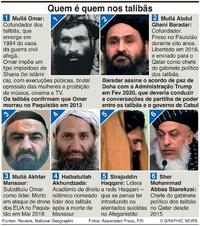 Afeganistão: Quem é quem nos talibãs infographic