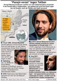 MILITARY: Ahmad Massoud factbox infographic