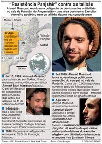 AFEGANISTÃO: Perfil de Ahmad Massoud infographic