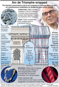 ART: Arc de Triomphe wrapped infographic