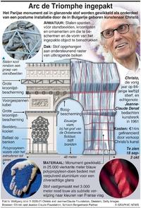 KUNST: Arc de Triomphe ingepakt infographic