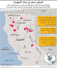 كوارث: الحرائق تستعر في شمال كاليفورنيا infographic