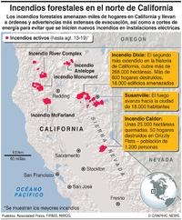 DESASTRES: Incendios forestales en el norte de Callifornia  infographic