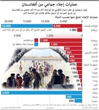 عسكري: عمليات إجلاء جماعي من أفغانستان infographic