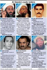 MILITARY: Leiderschap Al Qaeda infographic