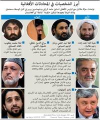 عسكري: أبرز الشخصيات في المحادثات الأفغانية infographic