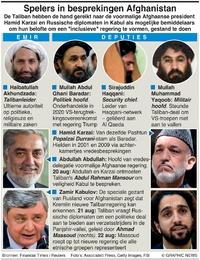 MILITARY: Besprekingen Afghaanse regering infographic