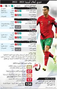كرة قدم: دوري أبطال أوروبا 2021 - 2022 - الجولة الأولى - الثلاثاء 14 أيلول infographic
