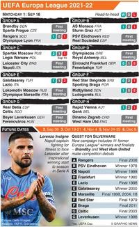 SOCCER: Europa League Day 1, Thursday Sep 16 infographic