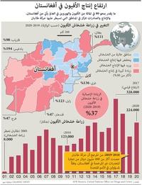 أفغانستان: ارتفاع إنتاج الأفيون في أفغانستان infographic