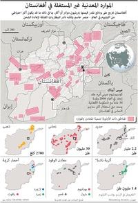 أفغانستان: الموارد المعدنية غير المستغلة في أفغانستان infographic