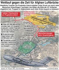 MILITÄR: Wettlauf mit der Zeit für Afghan Luftbrücke infographic