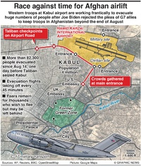 MILITARY: Race against time for Afghan airlift infographic