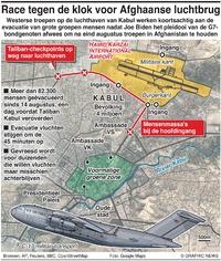FOR TRANSLATION MILITARY: Race tegen de klok voor Afghaanse luchtbrug infographic
