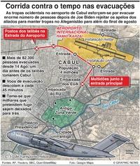 DEFESA: Corrida contra o tempo no aeroporto de Cabul infographic