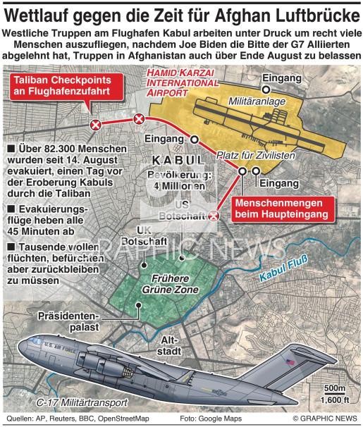 Wettlauf mit der Zeit für Afghan Luftbrücke infographic