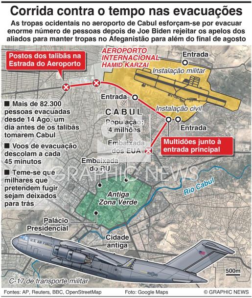 Corrida contra o tempo no aeroporto de Cabul infographic
