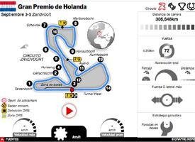 F1: GP de Holanda 2021 Interactivo  infographic