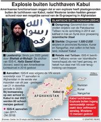 TERREUR: Dreiging van Islamitische Staat in Afghanistan infographic