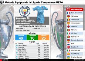 SOCCER: Guía de equipos de la Liga de Campeones UEFA 2021-22 Interactivo (1) infographic