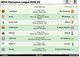 FUSSBALL: UEFA Champions League Paarungen 2021-22 interactive (1) infographic