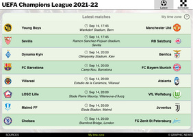 SOCCER: UEFA Champions League fixtures 2021-22 interactive (1) infographic