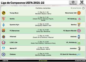 SOCCER: Partidos de la Liga de Campeones UEFA 2021-22 (1) interactive infographic