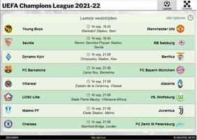 VOETBAL: UEFA Champions League wedstrijden 2021-22 interactive  (1) infographic