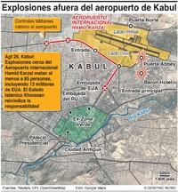 EJÉRCITOS: Ataques en el aeropuerto de Kabul infographic