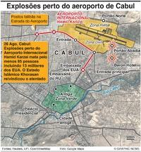 DEFESA: Atentados no aeroporto de Cabul infographic