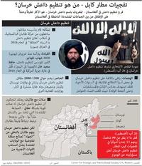 إرهاب: تفجيرات مطار كابل - من هو تنظيم داعش خرسان؟ infographic