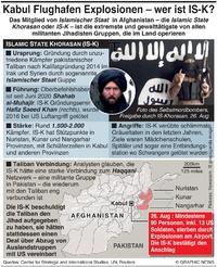 TERROR: IS bestätigt Explosionen am Flughafen Kabul infographic
