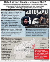TERROR: IS claims Kabul airport blasts infographic