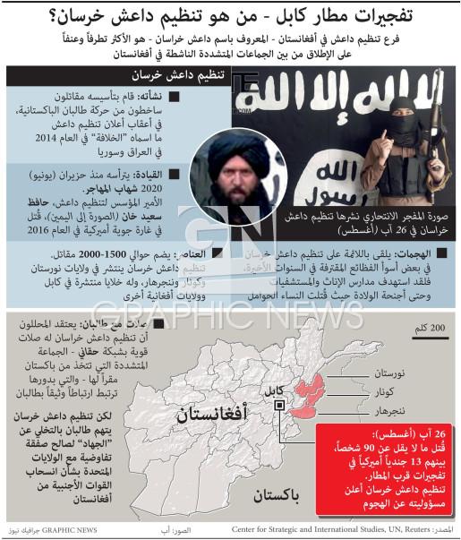 تفجيرات مطار كابل - من هو تنظيم داعش خرسان؟ infographic