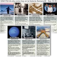 HISTORIA: Un dia como hoy Septiembre 19-25, 2021 (semana 38) infographic