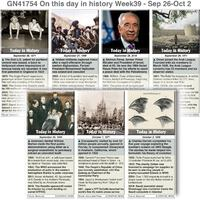 HISTORY: On this day September 26-October 2, 2021 (week 39) infographic