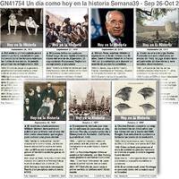 HISTORIA: Un día como hoy Septiembre 26-Octubre 2, 2021 (semana 39) infographic