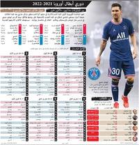 كرة قدم: دوري أبطال أوروبا 2021 - 2022 - مباريات دور المجموعات infographic